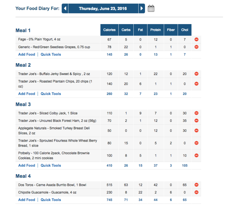 MyFitnessPal Thursday June 23